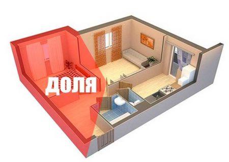 Выделить долю в квартире